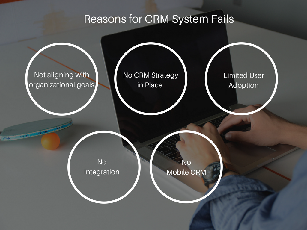 Reasons for CRM System Fails